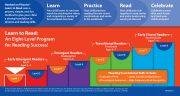 ltr-level1-infographics-2016