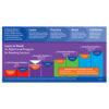 LTR-Level3-infographics-2016-500×500