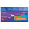 LTR-Level4-infographics-2016-500×500