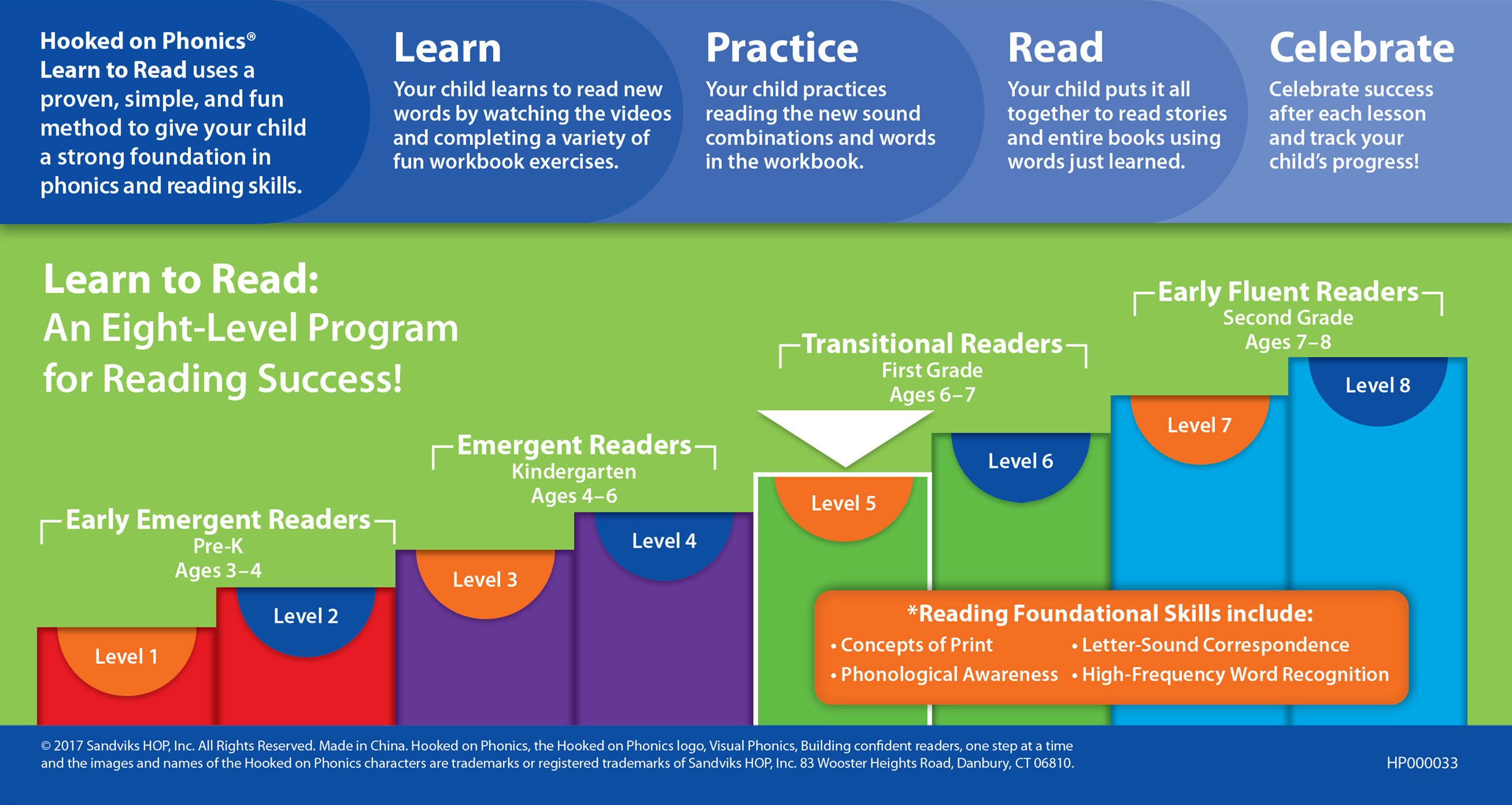 Learn to Read – Level 5: Transitional Readers (First Grade | Ages 6-7)