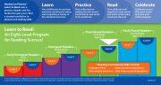 ltr-level6-infographics-2016