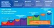 ltr-level8-infographics-2016