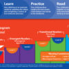 ltr-levels1-2-infographics-2016