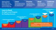 ltr-levels7-8-infographics-2016